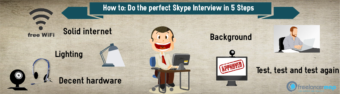 How to do the perfect skype interview