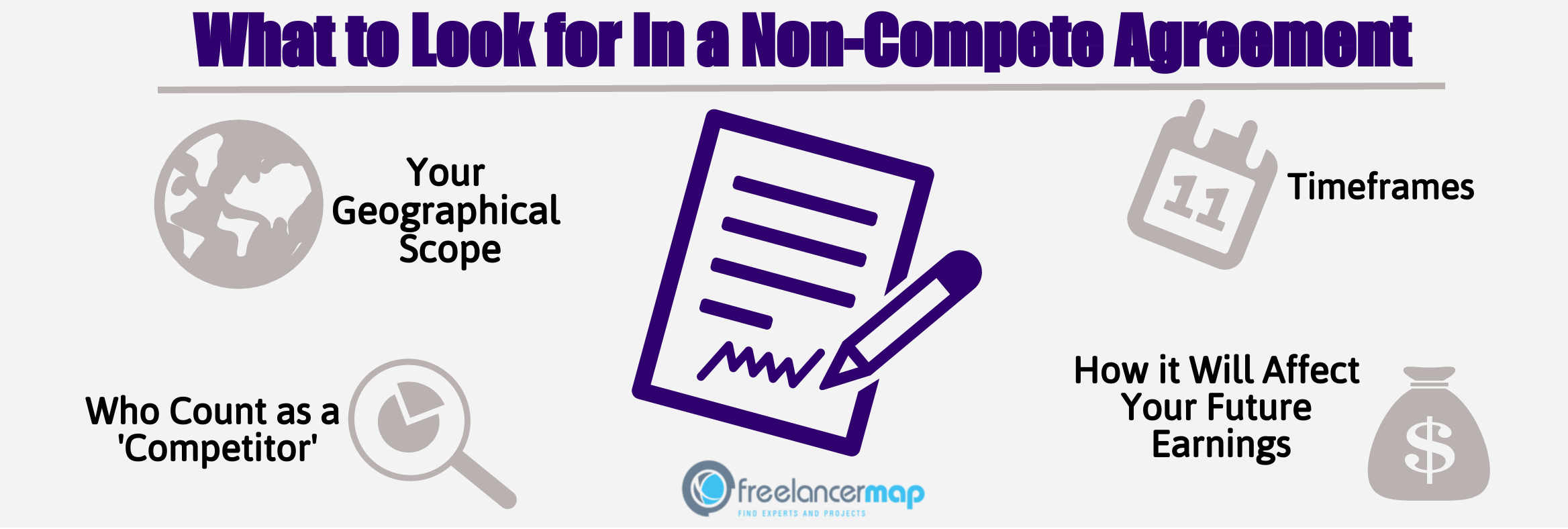 Should Freelancers Sign Non Compete Clauses