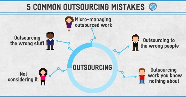outsourcing positive and negative aspects Outsourcing is a both a dirty and a divine word depending on the place to which  a person belongs since the dawn of globalization, the market has become.