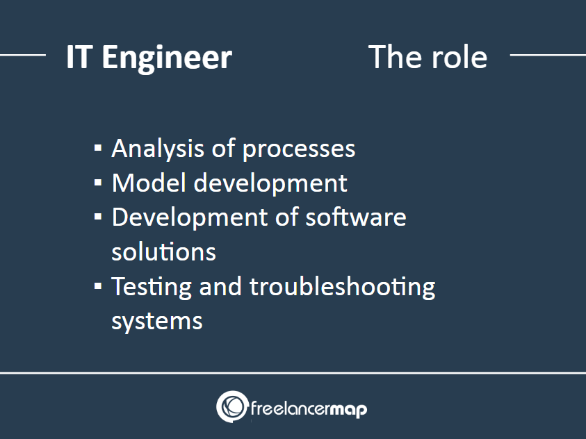 IT Engineer the role and responsibilities