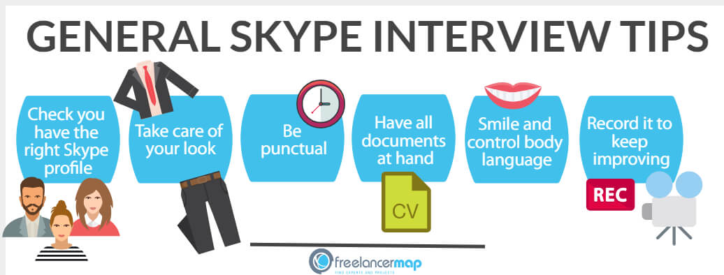 Tips for skype interview