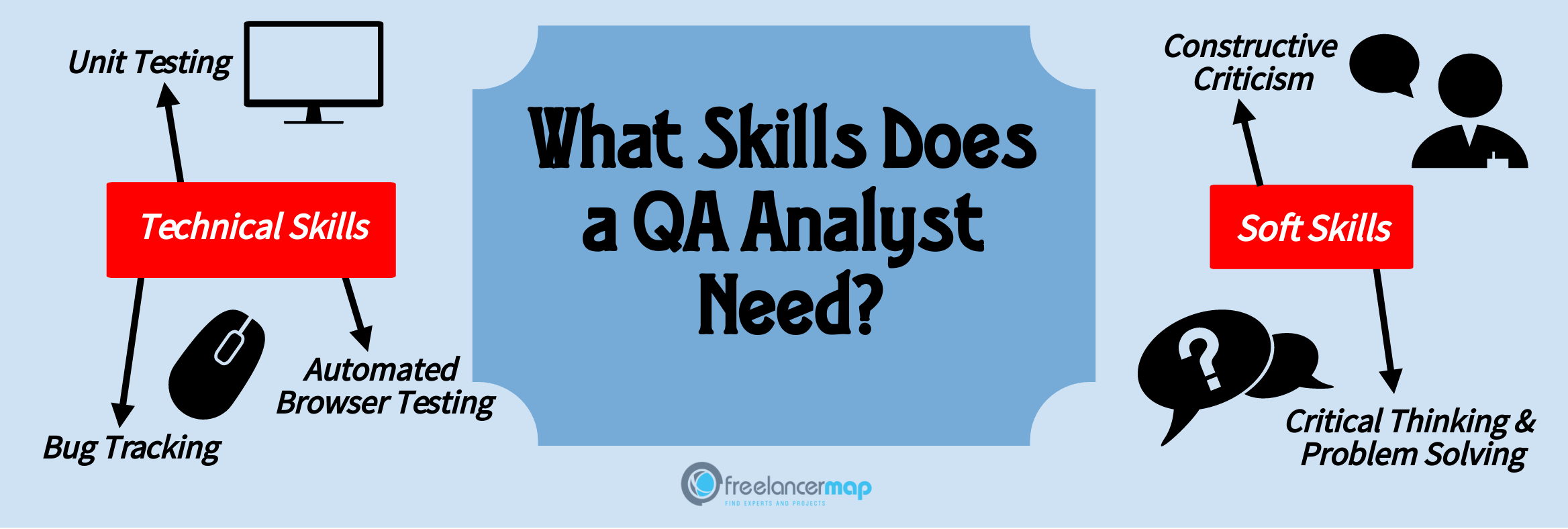 data qa analyst job description intended for what does a qa analyst do career